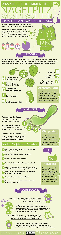 nagelpilz-infografik